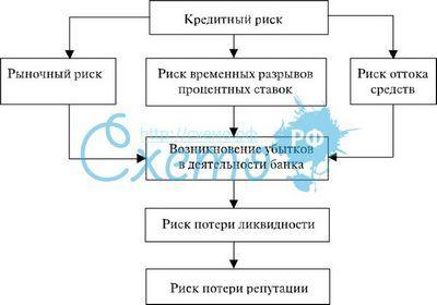 Как оплатить кредит в Европа Банке через Сбербанк